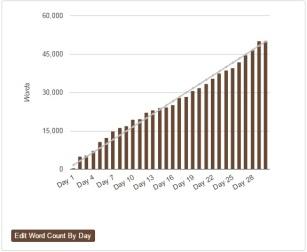 Nano 2014 stats